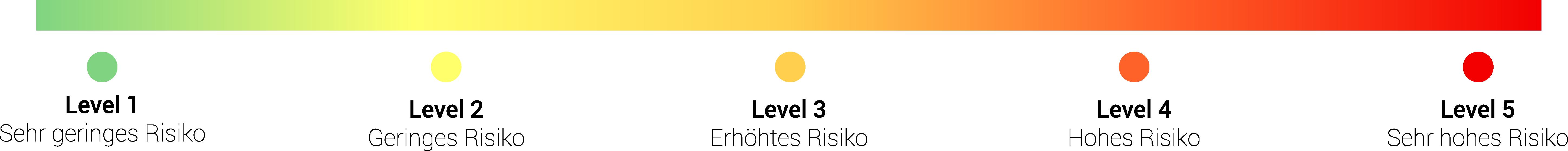 Skala